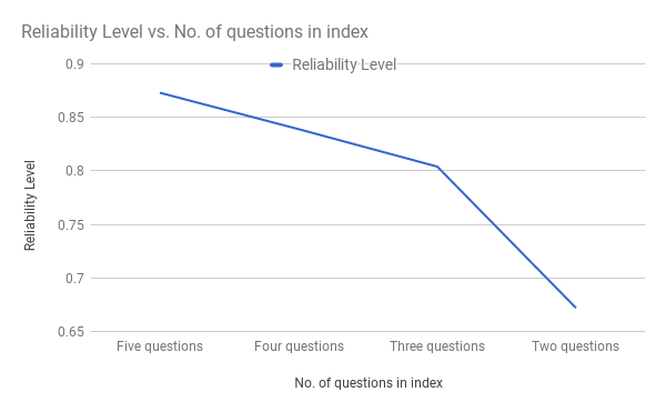 reliability_chart.png